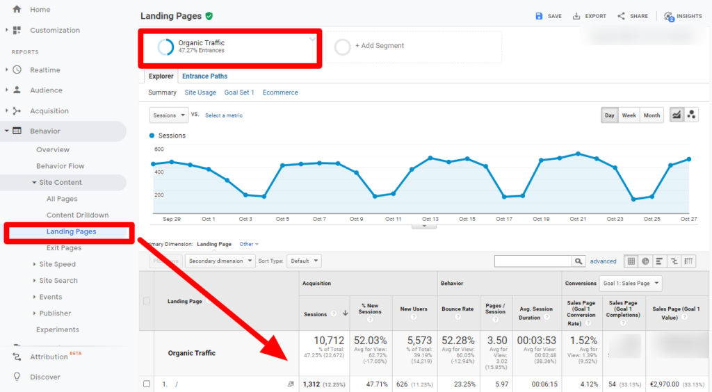 Google Analytics: Top landing pages for organic traffic segment report